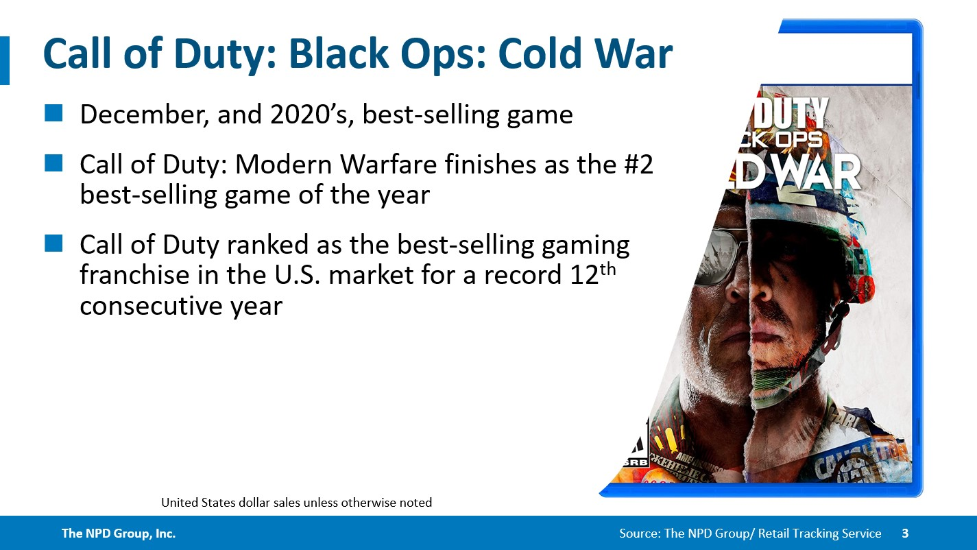 Call of Duty Sales