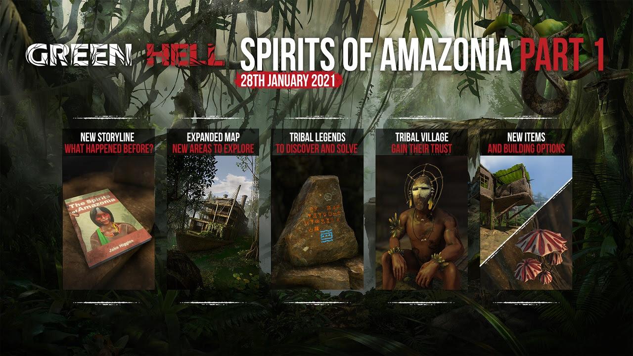 Spirits of Amazonia - Feature Image