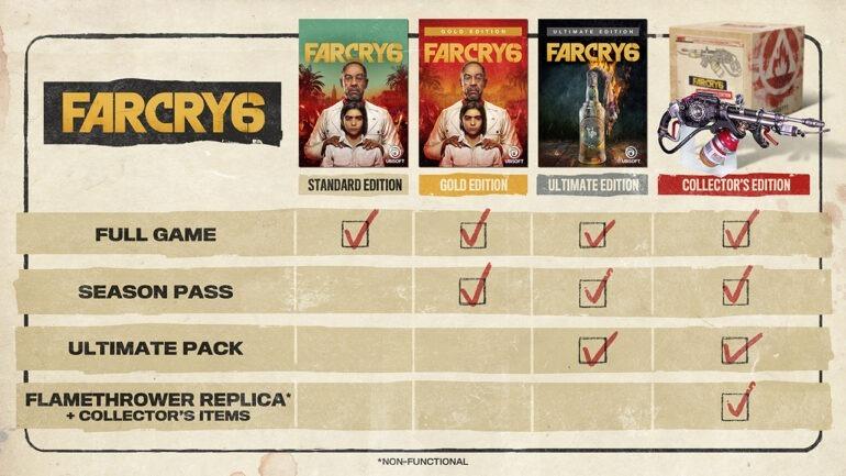 Far Cry 6 Editions Key Art