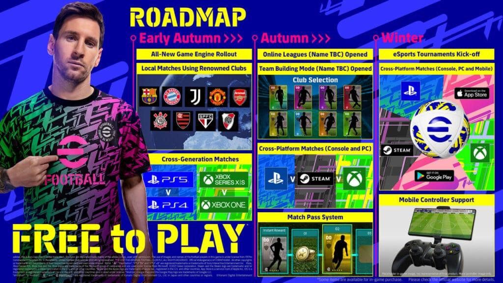 eFootball Messi Roadmap